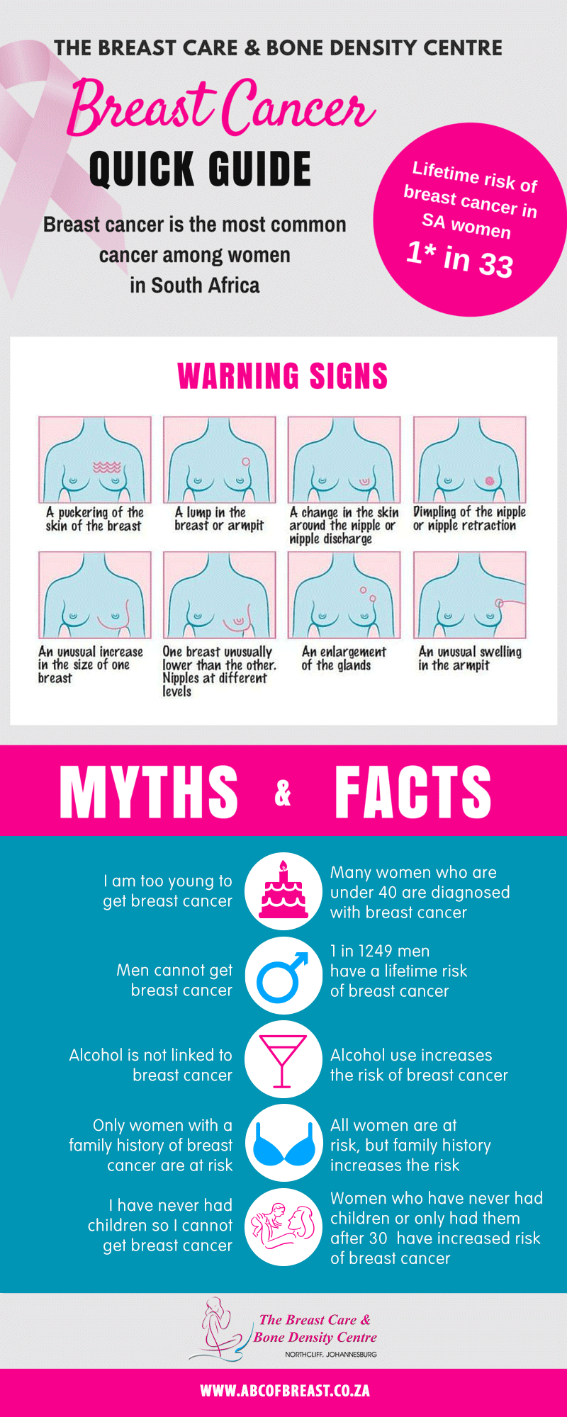 breast-cancer-infographic